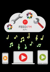 Feed Media API