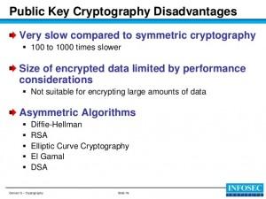 asymmetric-cryptography-disadvantages