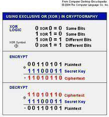 xor-encryption