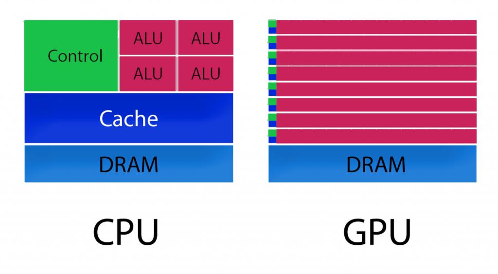 CPU_vs_GPU_presentation
