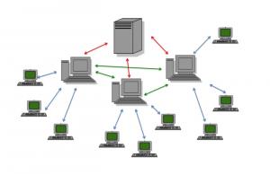 proxy-client