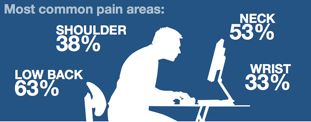 A photo showing the most common pain areas associated with slouching.