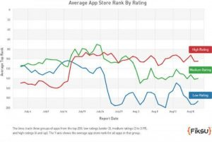 Ranking-Graph