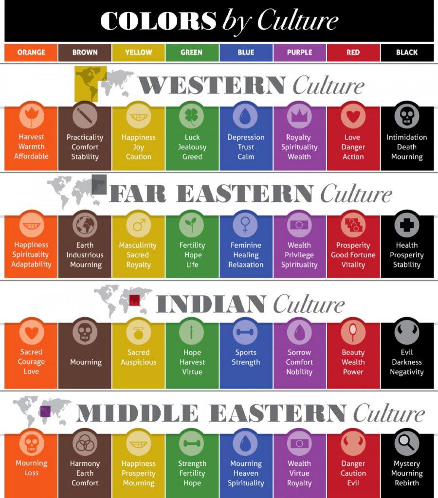 colorsbyculture