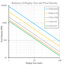 Display_resolution_and_pixel_density