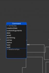 Command Serialization with CoreData